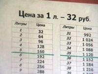 Пятидесятирублевым бензином в Туве заинтересовалась местная прокуратура
