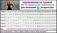 В Кызыле новые дворовые турники выявляют первых чемпионов, а их рекорды обсуждает группа ВКОНТАКТЕ
