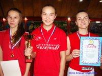 Баскетболистки кызылской школы № 14 (тренер - Людмила Осина) лучшие в Туве