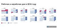 Новогодние праздники в 2016 году продлятся с 1 по 10 января