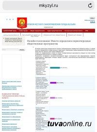 5000 кызылчан проголосовало на сайте города Кызыла (mkyzyl.ru) за приоритетное общественное пространство, которое необходимо благоустроить в 2018 году