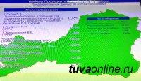 Владимир Путин получает 92 процента голосов избирателей Тувы