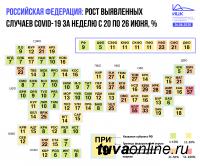 За неделю в России заболели почти 52 тысячи человек. Динамика по регионам и округам