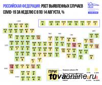 Республика Тыва – единственный регион Сибири, где скорость распространения коронавируса ниже, чем в среднем по России
