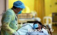 Тува находится на III месте в СФО по наименьшему показателю смертности от COVID-19