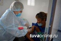 План вакцинации в Туве выполнен на 36%