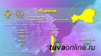 В Туве за сутки выявлено 77 новых случаев заболевания Covid