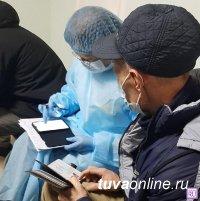 Жители Тувы, перенесшие COVID-19 смогут пройти углубленную диспансеризацию