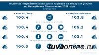 Подведены итоги мониторинга цен в Туве, Хакасии, Красноярском крае