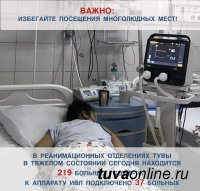 В Туве в связи с высокой заболеваемостью Covid развернуты новые койки. Госпиталь организован в лицее № 17
