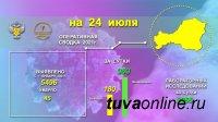 Эпидситуация по коронавирусу в Туве  на 24 июля
